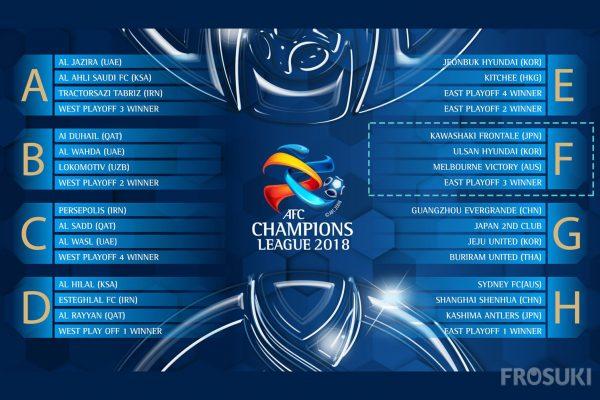 ACL2018年組み合わせ決定 川崎フロンターレはグループF 対戦相手と日程
